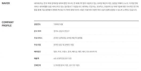 네이버 회사소개.PNG